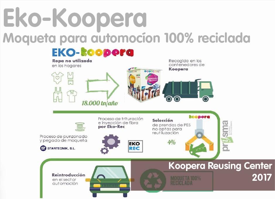 eko-koopera-12