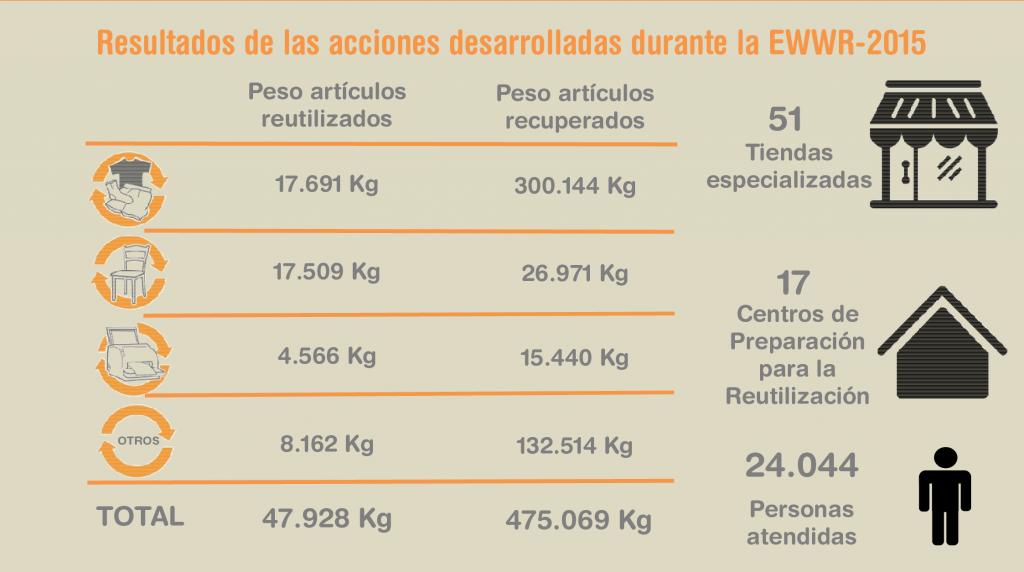 EWWR_Resultados_30112015-01-02
